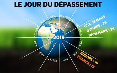 Catastrophisme Climatique (II): l'arnaque du «jour du dépassement»