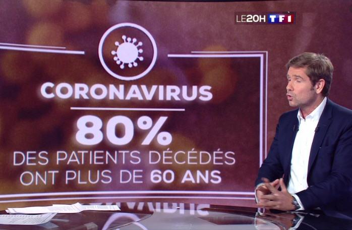 Les vieux face au coronavirus